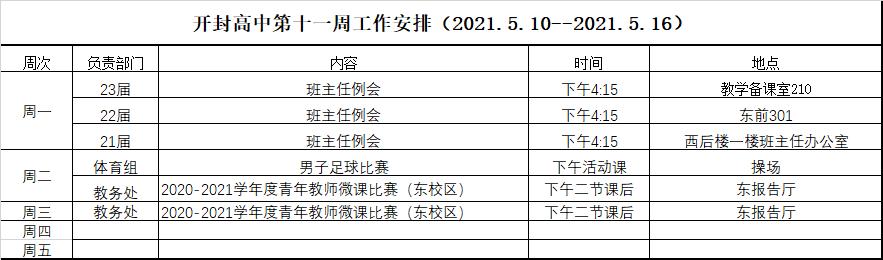 开封高中第十一周工作安排(2021.5.10--2021.5.16).png